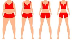Workout to Sculpt Your Body in 2 Weeks 10 Day Workouts, 7 Minute Workout, Skinny To Fit, Lose 50 Pounds, 10 Pounds, Lose Inches, Fitness Magazine, Fat Burning Workout, Fat To Fit