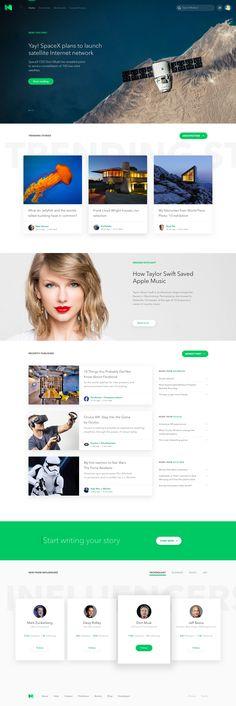 Medium Homepage Experiment