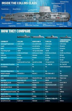 """Submarine Matters: Problems With the Japanese Option"""""""