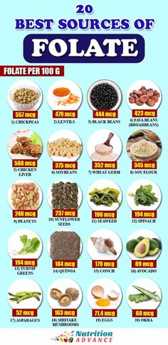 Foods High In Folate, Vitamin A Foods, Nutrient Rich Foods, Nutrition Articles, Health And Nutrition, Health Tips, Food Staples, Healthy Eating, Healthy Meals