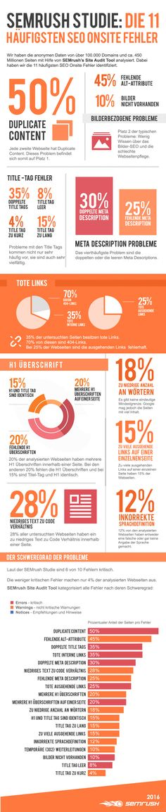 Die most frequent SEO Onsite Mistakes (in German language) via semrush.com