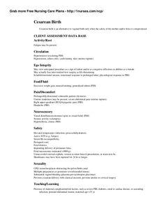 Nursing Care Plan of CS Care by 1nurses via slideshare ...