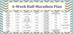 6 Week Half Marathon Plan - foodfitnessandfamilyblog.com