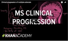In this easy to understand khanacademymedicine video, the clinical progression of multiple sclerosis (MS) is explained via animation.