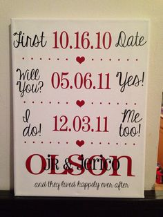 Personalized Couples Special Dates Subway Art- Canvas on Etsy, $30.00