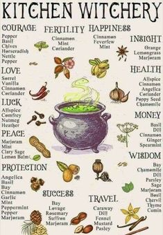 Things that smell good Kitchen Witchery by Cerridwen Greenleaf 🌿 Wiccan Spell Book, Wiccan Witch, Magick Spells, Green Witchcraft, Witchcraft Herbs, Jar Spells, Healing Spells, Magic Herbs, Herbal Magic