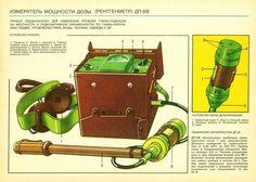 Soviet Russian Cold War Poster A3+ HQ Reprint Civil Defense DP-5V Dosimeter