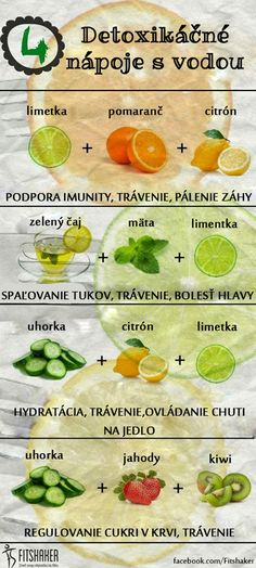 Skin Care And Health Tips: 4 Fruit Infused Water Easy Combinations For Natural Detoxification(Healthy Recipes Fruit) Detox Drinks, Healthy Drinks, Get Healthy, Healthy Tips, Healthy Choices, Healthy Recipes, Healthy Water, Fruit Detox, Detox Recipes
