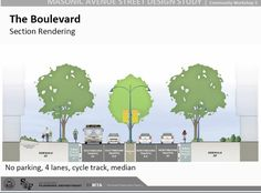 Captain Plan→it, citymaus: The Boulevard Proposal has been...