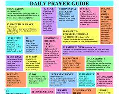 Daily Prayer Guide 11 x 14 Digital Art by thefaithfulacorn on Etsy