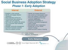Social Business Early Adoption Strategy - Dachis Group