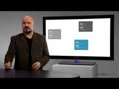 01 01 Why we use object orientation - YouTube
