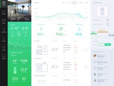 An app for taking control of all the smart devices in a modern home. Based on Jeedom, open source software. Dashboard Interface, Analytics Dashboard, Dashboard Design, Interface Design, Module Design, Graphisches Design, Flat Design, Visualisation, Data Visualization