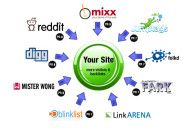 FREE Social Bookmarking Tools