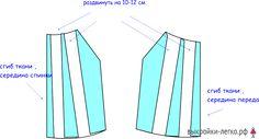 Как сшить летнее платье для девочки | Готовые выкройки и уроки по построению на Выкройки-Легко.рф