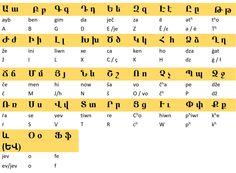 Armēņu alfabēts / Armenian alphabet / Հայոց այբուբեն Hayots aybuben