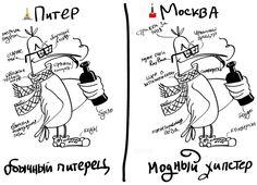 питер москва: 25 тыс изображений найдено в Яндекс.Картинках
