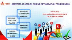 If you're looking for a good team that Provides the SEO Services in Pune then Visit Star Media Brands Best SEO Company in Pune & See the Success in Your Business. Seo Services Company, Best Seo Services, Best Seo Company, Digital Marketing Services, Content Marketing, Internet Marketing, Online Marketing, Recent Technology, Competitor Analysis