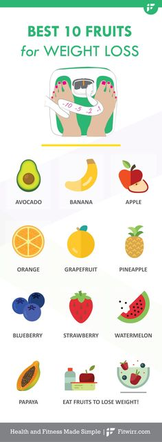 Top 10 fruits for weight loss