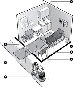 Illustration showing an exam room with standard equipment and furniture plus an accessible door, an adjustable height exam table and clear floor space.