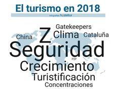 El turismo en 2018: diez claves para entender el año