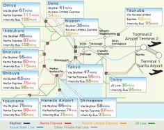 Narita airport access map