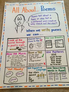 Poetry anchor chart grade 2