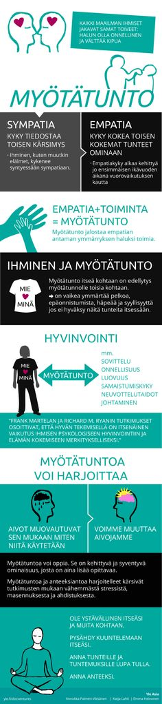 Mitä myötätunto on? Primary English, Mental Health Nursing, Cbt, Emotional Intelligence, Occupational Therapy, Social Work, Compassion, Feel Good, Knowing You