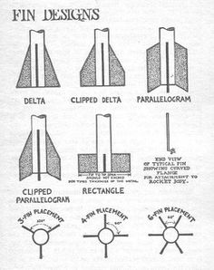 Diy model rocket parachute pinterest parachutes models and image result for compressed air rocket template ccuart Image collections