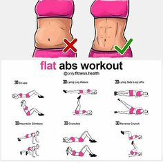 Ab workouts, fitness workouts, at home workouts, fitness diet, yoga fitness Fitness Workouts, Fitness Motivation, Sport Fitness, Body Fitness, Fitness Diet, At Home Workouts, Health Fitness, Health Logo, Health Goals