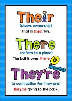 A colourful poster to show the difference between their, there and they're with pictures and explanations. Includes a full colour, semi colour and black and white. Idea adapted from Artline AU. languagearts grammar their there theyre 475200198183051082 English Phonics, Teaching English Grammar, English Writing Skills, Grammar Lessons, English Lessons, Learn English, Writing Lessons, Teaching Phonics, Teaching Writing