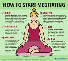 Become a member for free to enjoy audio-guided meditation and get rid of stress. Less than 10 minutes of meditation can help improve overall performance and productivity at work. Guided Meditation, Basic Meditation, Meditation Books, Meditation For Beginners, Meditation Space, Buddhism For Beginners, Zen Yoga, Yoga Flow, Meditation Meaning