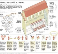 Graphic shows the election process for a new pope by the conclave of cardinals