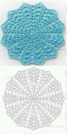 Today we have one more very special crochet project for you and one more crochet tutorial for this amazing doily. Crochet doilies are just wonderful for adding a Th Ripple crochet mandala in many colors Crochet Potholder Patterns, Crochet Coaster Pattern, Crochet Placemats, Crochet Cushions, Crochet Diagram, Freeform Crochet, Crochet Chart, Crochet Motif, Diy Crochet