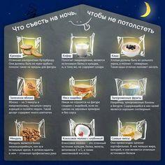 Что съесть на ночь, что бы не потолстеть