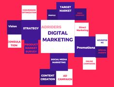 AdRiders is your one stop solution for business promotion and digital marketing services. Visit our website to know more about our services and much more! Direct Marketing, Digital Marketing Services, Online Marketing, Promotion, Social Media, Ads, Website, Business, Store