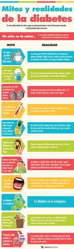 #Infografia Mitos y realidades de la #diabetes