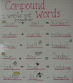 This is a good group activity to do with students on chart paper after compound words have been introduced. You could even have students give you the examples.