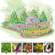 Butterfly Garden   Garden Gate