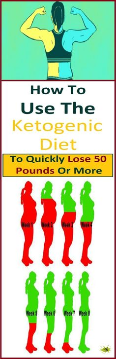 How To Use The Ketogenic Diet To Quickly Lose 50 Pounds Or More - Organic Health