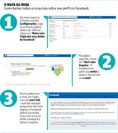 Facebook deixa usuário ver todos os arquivos guardados; leia depoimentos - 14/07/2014 - Tec - Folha de S.Paulo