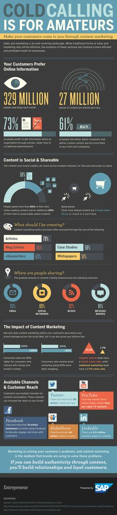 Ditch Cold Calls. Why Content Is King (Infographic)