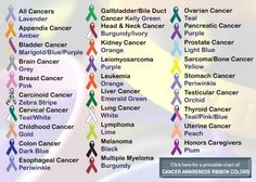 Cancer awareness colors