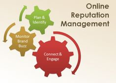 Remove your negative links with the best Online Reputation Management Company as we believe in building our reputation by fixing yours. Search Engine Optimization, Website and Mobile application Development are some of our additional services. Reputation Management, Management Company, Management Tips, Internet Marketing, Online Marketing, Marketing Program, Media Marketing, Online Reviews, Digital Marketing Services