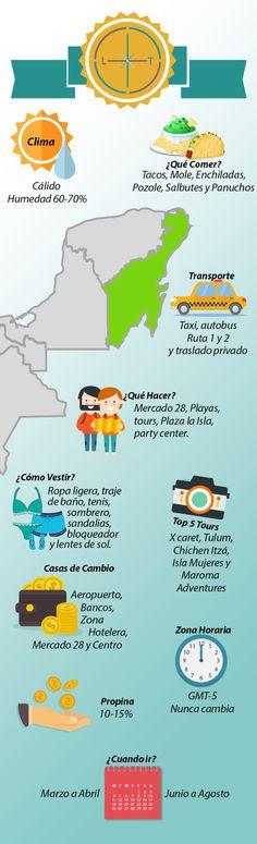 Guía completa para tu #viaje a #Cancún #México  #Travel #Infografía #RivieraMaya #LomasTravel #Playa #Beach #Tours