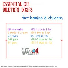 Dilution ratios for essential oils on kiddos. Only use Young Living essential oils. Check with your pediatrician and a reference guide for proper oil uses and oils. www.theoildropper.com/kidscents