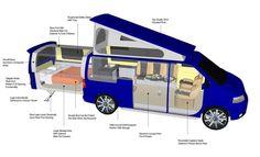 VW DoubleBack Camper - Creative DIY Ideas