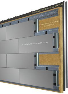 IMETCO IntelliScreen Complete Rainscreen Wall Assembly with metal wall panel cladding Exterior Wall Cladding, House Cladding, Metal Cladding, House Siding, Facade House, Rainscreen Cladding, Wood Facade, Metal Siding, Building Systems