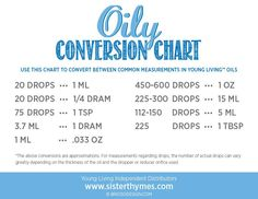 YL Oily conversion chart