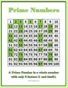 Number Charts and Student Printables - Prime and Composite - Classroom Freebies - Mathe Ideen 2020 Prime And Composite Numbers, Prime Numbers, Math Resources, Math Activities, Gcse Math, Maths, Math Math, Gre Prep, Math Charts